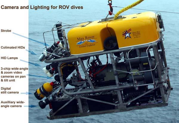 ROV (Remotely Operated Vehicle) | Dwiajengpramesti's Blog